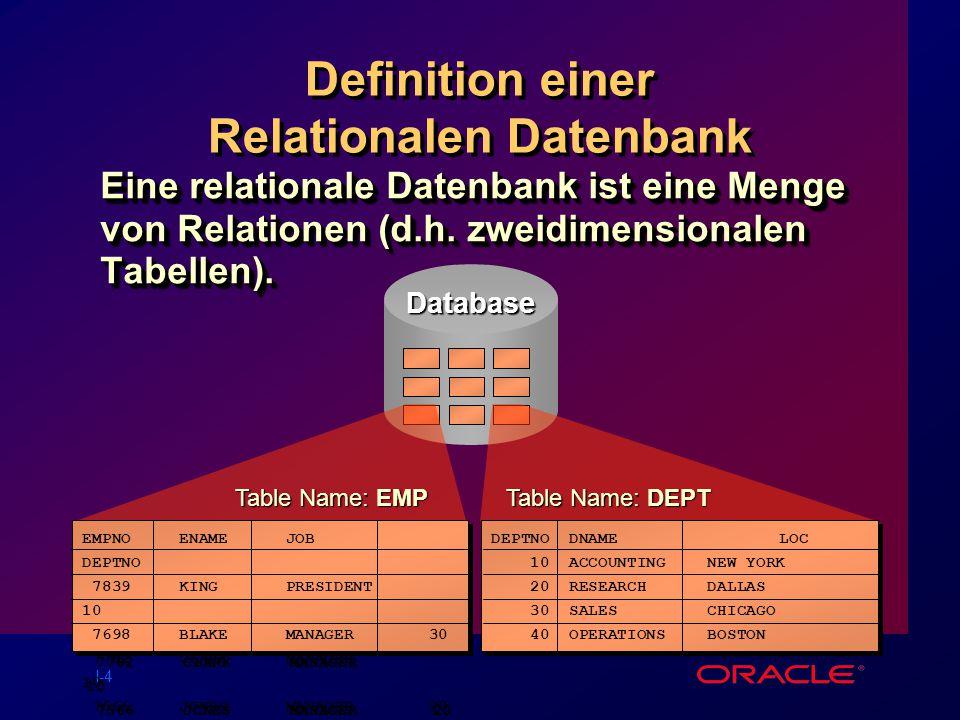 I-4 Definition einer Relationalen Datenbank Eine relationale Datenbank ist eine Menge von Relationen (d.h.