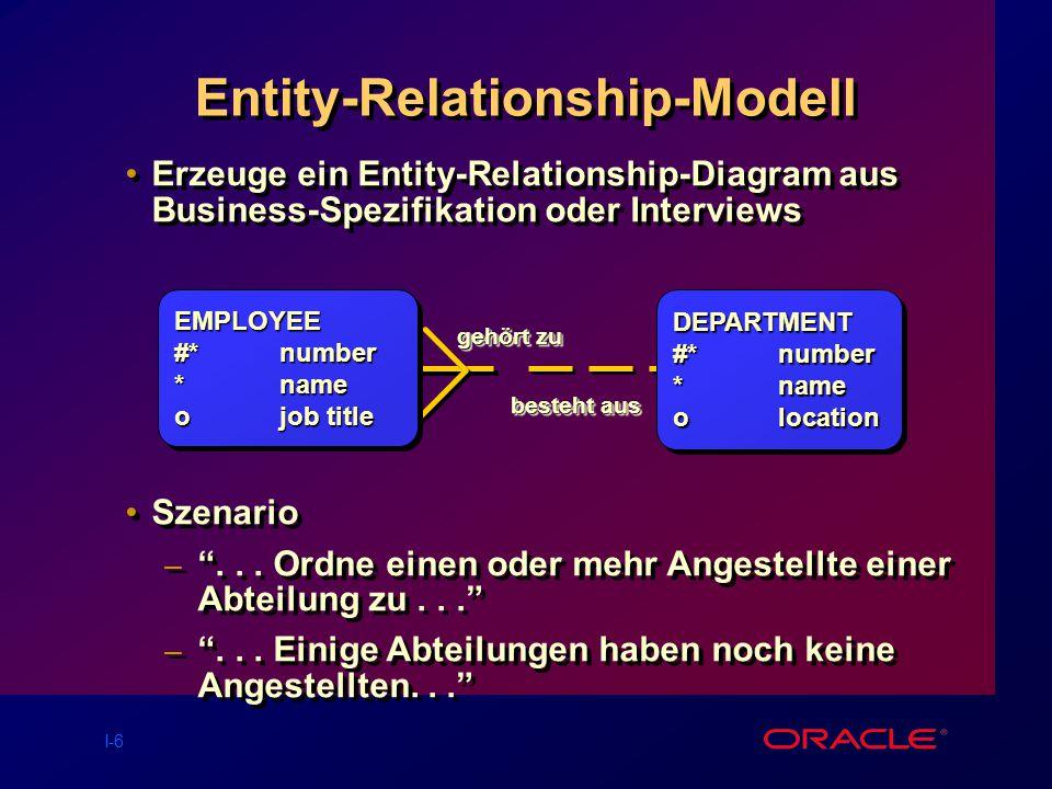 I-6 Erzeuge ein Entity-Relationship-Diagram aus Business-Spezifikation oder Interviews Szenario – ...