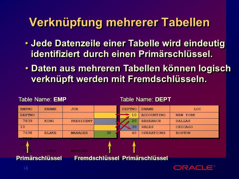 I-9 Verknüpfung mehrerer Tabellen Jede Datenzeile einer Tabelle wird eindeutig identifiziert durch einen Primärschlüssel.