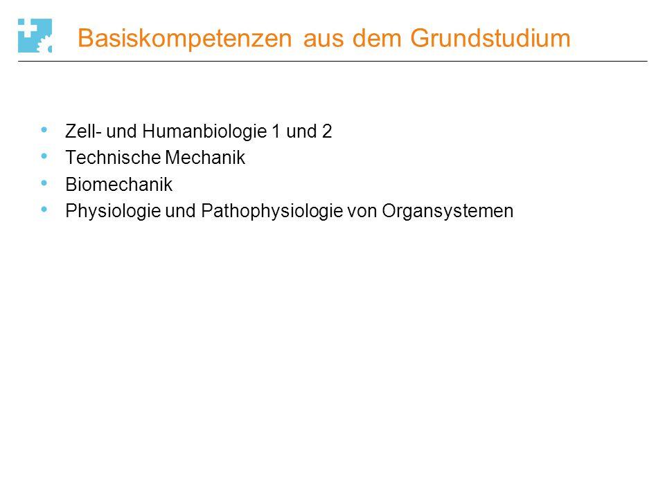 Basiskompetenzen aus dem Grundstudium Zell- und Humanbiologie 1 und 2 Technische Mechanik Biomechanik Physiologie und Pathophysiologie von Organsystem