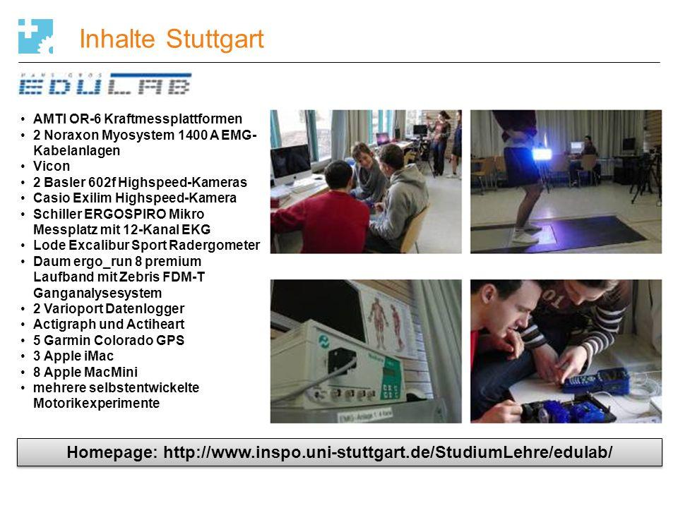 Inhalte Stuttgart Homepage: http://www.inspo.uni-stuttgart.de/StudiumLehre/edulab/ AMTI OR-6 Kraftmessplattformen 2 Noraxon Myosystem 1400 A EMG- Kabe