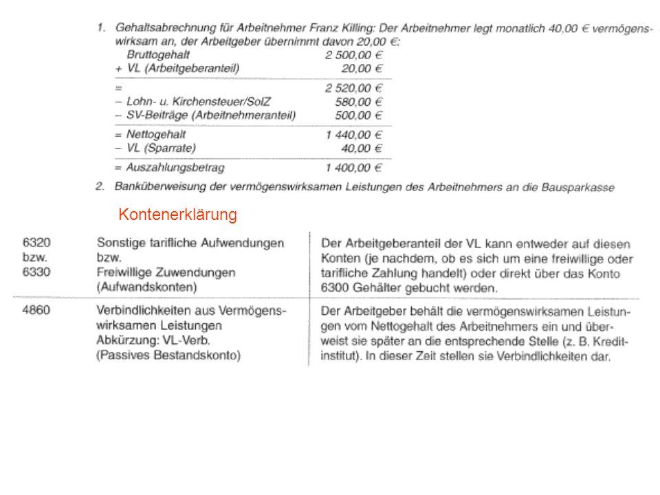 Grundbuch 2500,- 20,- 1400,- 580,- 500,- 40,- 500,- 40,-