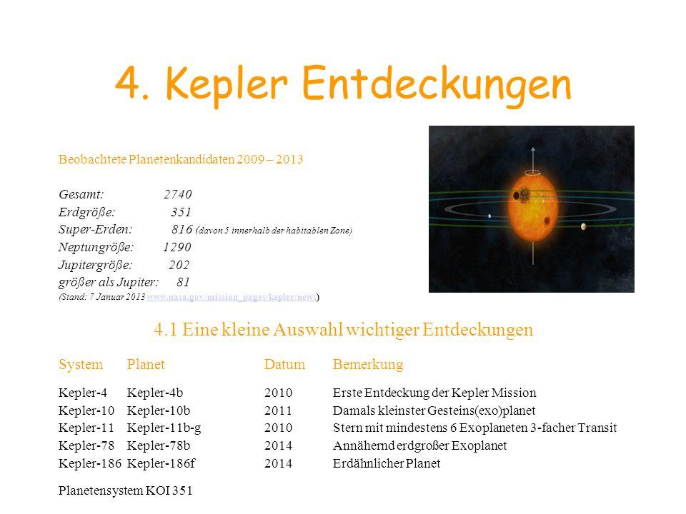 Beobachtete Planetenkandidaten 2009 – 2013 Gesamt: 2740 Erdgröße: 351 Super-Erden: 816 ( davon 5 innerhalb der habitablen Zone) Neptungröße: 1290 Jupi