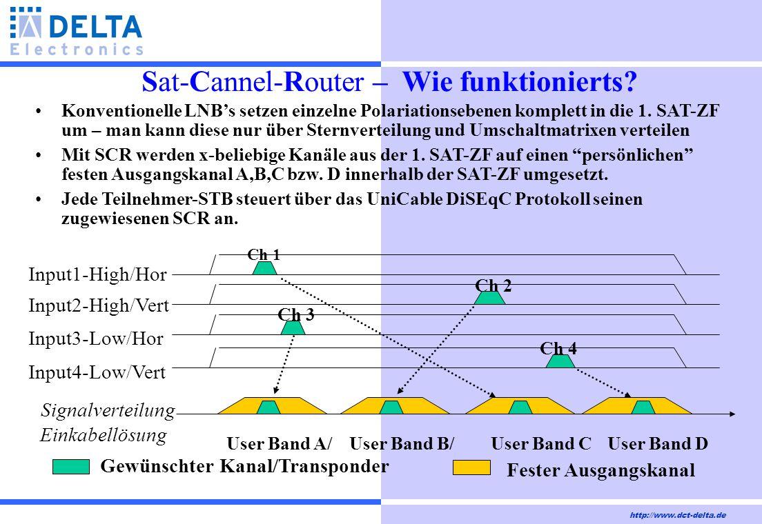 Sat-Cannel-Router – Wie funktionierts? Konventionelle LNB's setzen einzelne Polariationsebenen komplett in die 1. SAT-ZF um – man kann diese nur über