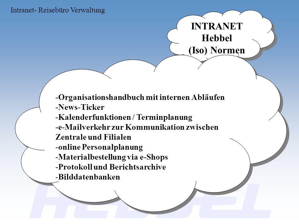INTRANET Hebbel (Iso) Normen INTRANET Hebbel (Iso) Normen -Organisationshandbuch mit internen Abläufen -News-Ticker -Kalenderfunktionen / Terminplanun
