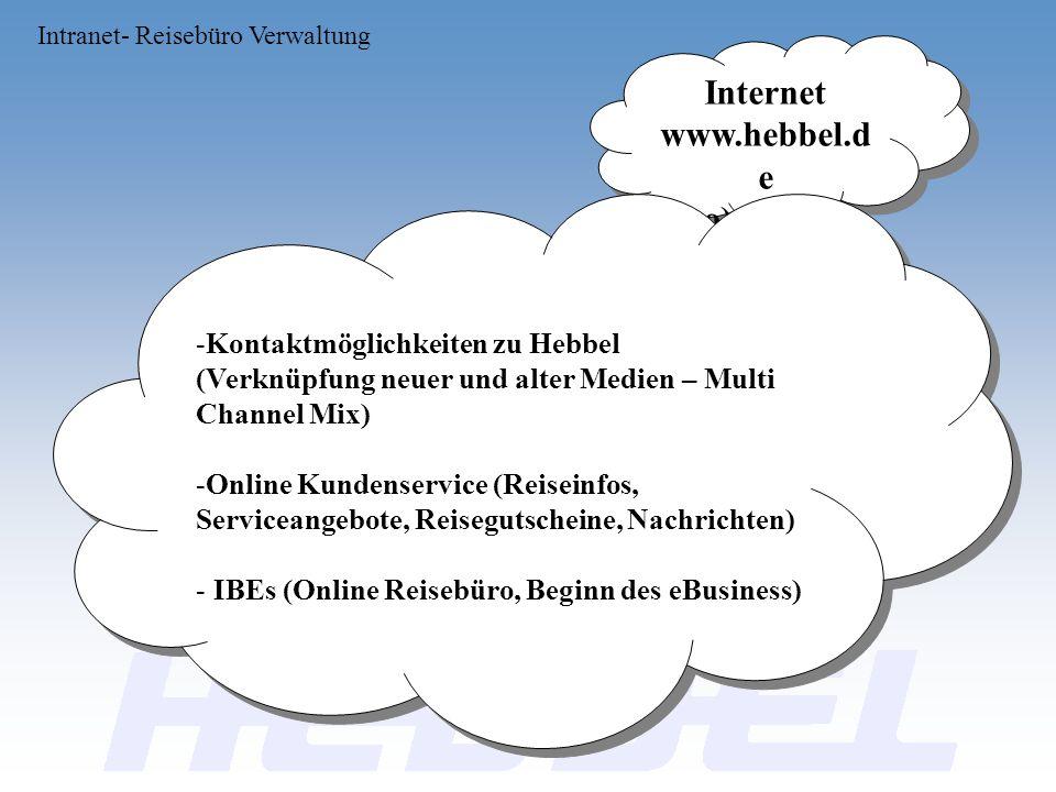 Internet www.hebbel.d e (Iso) Normen Internet www.hebbel.d e (Iso) Normen -Kontaktmöglichkeiten zu Hebbel (Verknüpfung neuer und alter Medien – Multi Channel Mix) -Online Kundenservice (Reiseinfos, Serviceangebote, Reisegutscheine, Nachrichten) - IBEs (Online Reisebüro, Beginn des eBusiness) -Kontaktmöglichkeiten zu Hebbel (Verknüpfung neuer und alter Medien – Multi Channel Mix) -Online Kundenservice (Reiseinfos, Serviceangebote, Reisegutscheine, Nachrichten) - IBEs (Online Reisebüro, Beginn des eBusiness) Intranet- Reisebüro Verwaltung