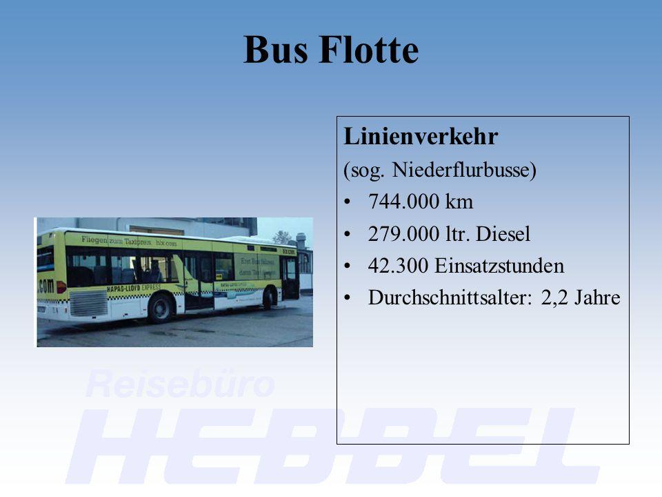 Bus Flotte Linienverkehr (sog. Niederflurbusse) 744.000 km 279.000 ltr. Diesel 42.300 Einsatzstunden Durchschnittsalter: 2,2 Jahre