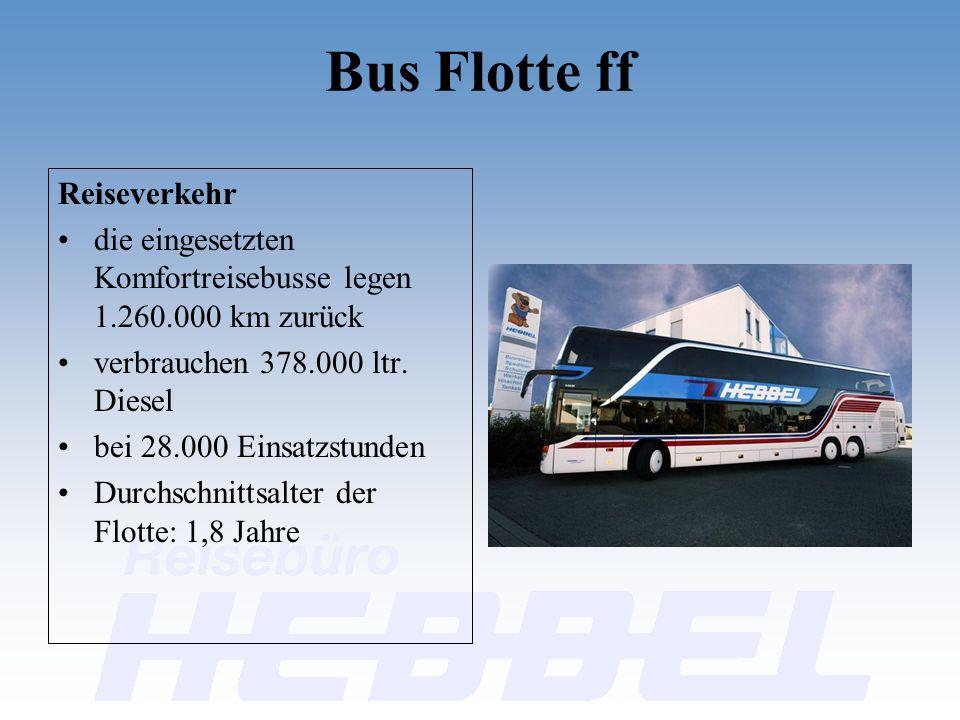 Bus Flotte ff Reiseverkehr die eingesetzten Komfortreisebusse legen 1.260.000 km zurück verbrauchen 378.000 ltr. Diesel bei 28.000 Einsatzstunden Durc
