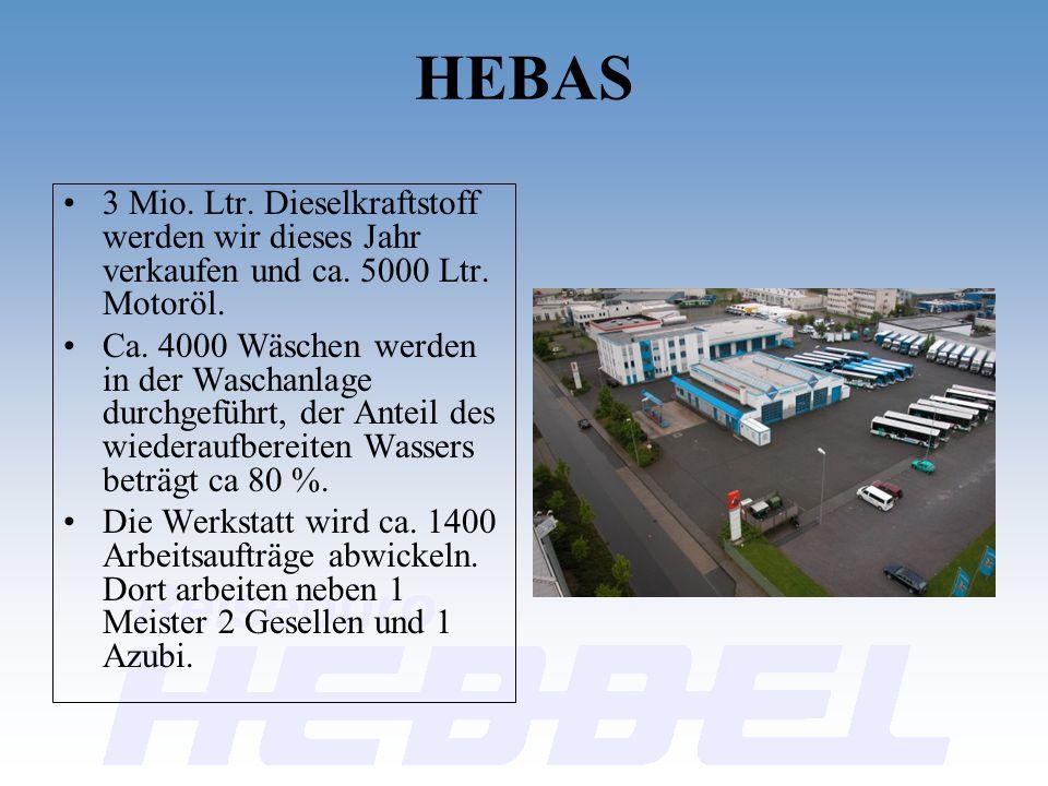 HEBAS 3 Mio. Ltr. Dieselkraftstoff werden wir dieses Jahr verkaufen und ca. 5000 Ltr. Motoröl. Ca. 4000 Wäschen werden in der Waschanlage durchgeführt