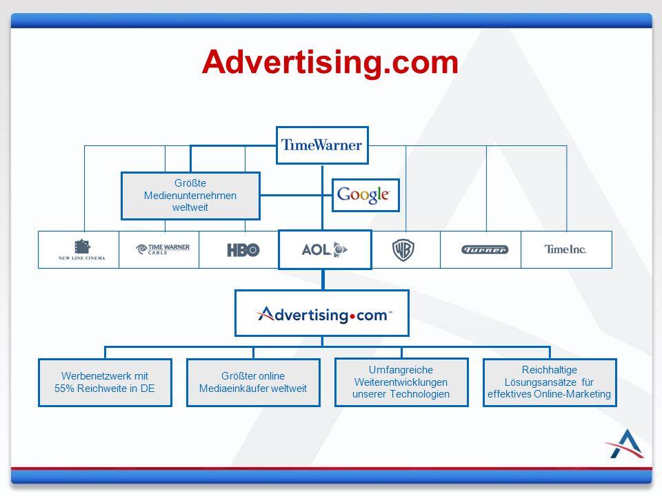 Größter online Mediaeinkäufer weltweit Werbenetzwerk mit 55% Reichweite in DE Größte Medienunternehmen weltweit Reichhaltige Lösungsansätze für effekt