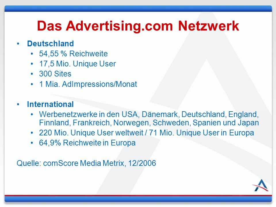 Das Advertising.com Netzwerk Deutschland 54,55 % Reichweite 17,5 Mio. Unique User 300 Sites 1 Mia. AdImpressions/Monat International Werbenetzwerke in