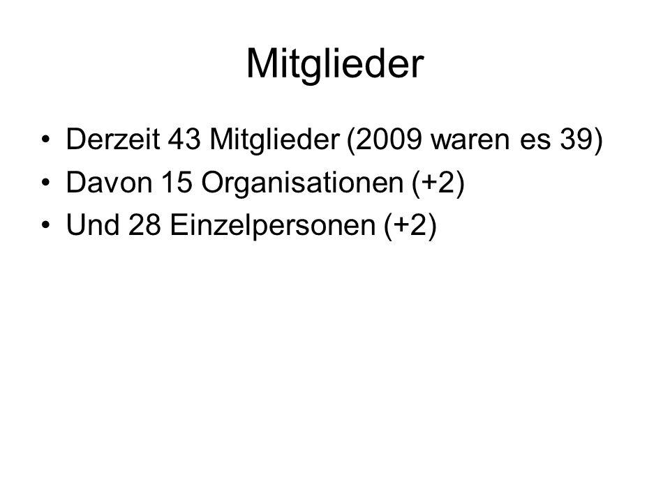 Mitglieder Derzeit 43 Mitglieder (2009 waren es 39) Davon 15 Organisationen (+2) Und 28 Einzelpersonen (+2)