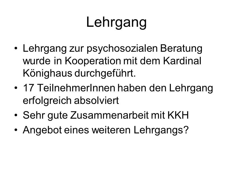Lehrgang Lehrgang zur psychosozialen Beratung wurde in Kooperation mit dem Kardinal Könighaus durchgeführt. 17 TeilnehmerInnen haben den Lehrgang erfo
