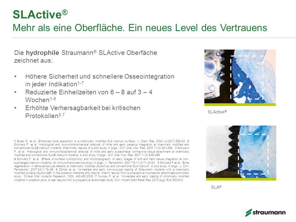 SLActive ® Mehr als eine Oberfläche. Ein neues Level des Vertrauens Die hydrophile Straumann ® SLActive Oberfäche zeichnet aus: Höhere Sicherheit und