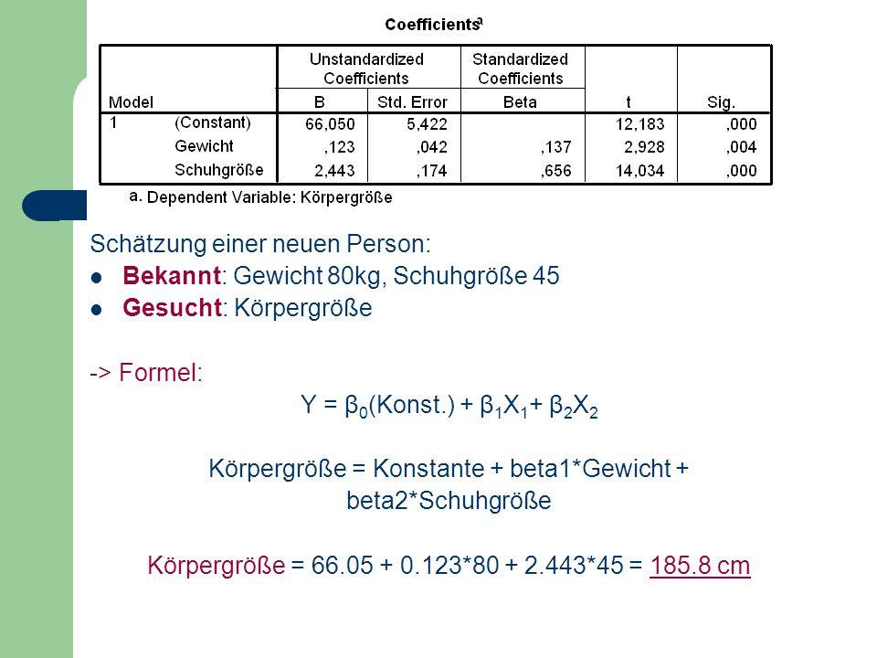 Schätzung einer neuen Person: Bekannt: Gewicht 80kg, Schuhgröße 45 Gesucht: Körpergröße -> Formel: Y = β 0 (Konst.) + β 1 X 1 + β 2 X 2 Körpergröße = Konstante + beta1*Gewicht + beta2*Schuhgröße Körpergröße = 66.05 + 0.123*80 + 2.443*45 = 185.8 cm
