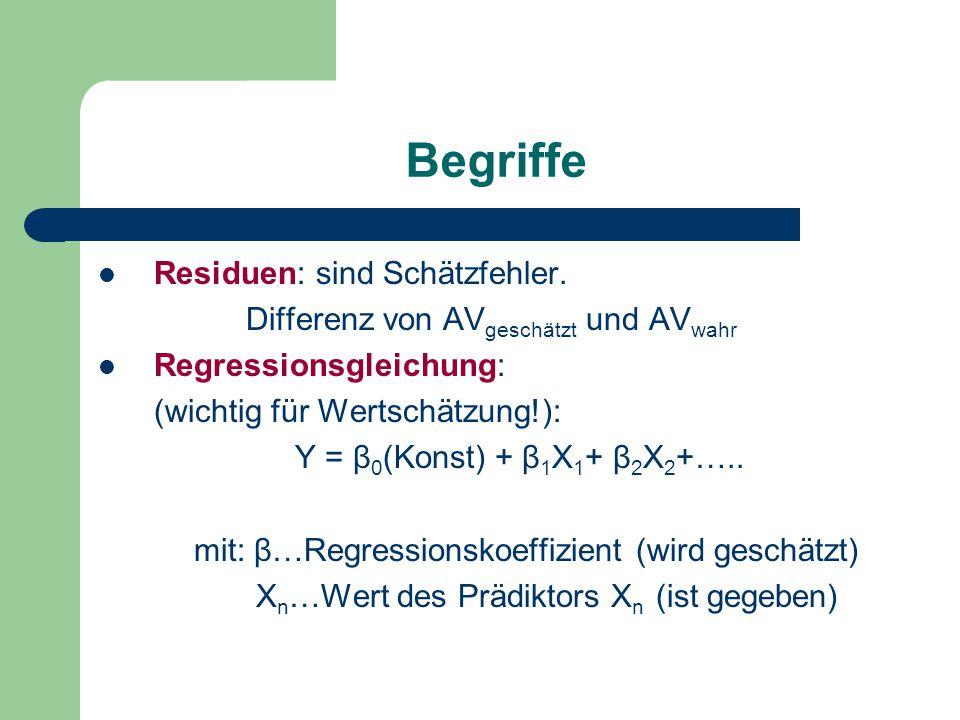 Begriffe Residuen: sind Schätzfehler. Differenz von AV geschätzt und AV wahr Regressionsgleichung: (wichtig für Wertschätzung!): Y = β 0 (Konst) + β 1