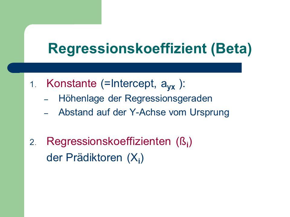 Regressionskoeffizient (Beta) 1. Konstante (=Intercept, a yx ): – Höhenlage der Regressionsgeraden – Abstand auf der Y-Achse vom Ursprung 2. Regressio