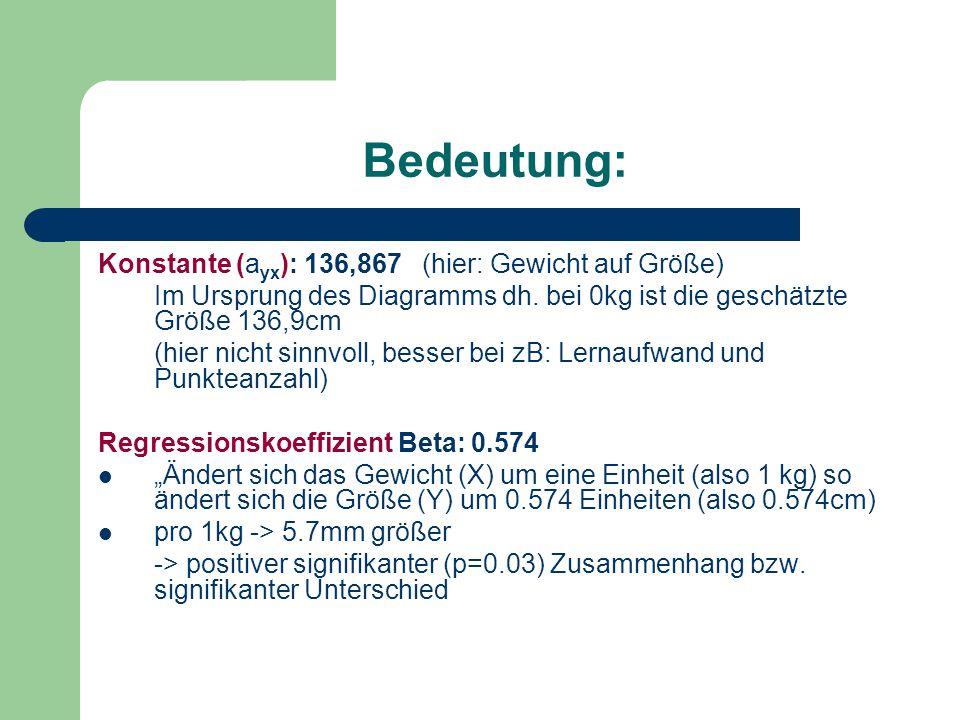 Bedeutung: Konstante (a yx ): 136,867 (hier: Gewicht auf Größe) Im Ursprung des Diagramms dh. bei 0kg ist die geschätzte Größe 136,9cm (hier nicht sin