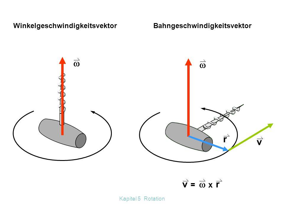 Kapitel 5 Rotation 5.2.3 Die Bahngeschwindigkeit  v r r  v = x Die Geschwindigkeit ist ein Vektor. Vektorielles Produkt: Beispiel: Berechne die Bahn