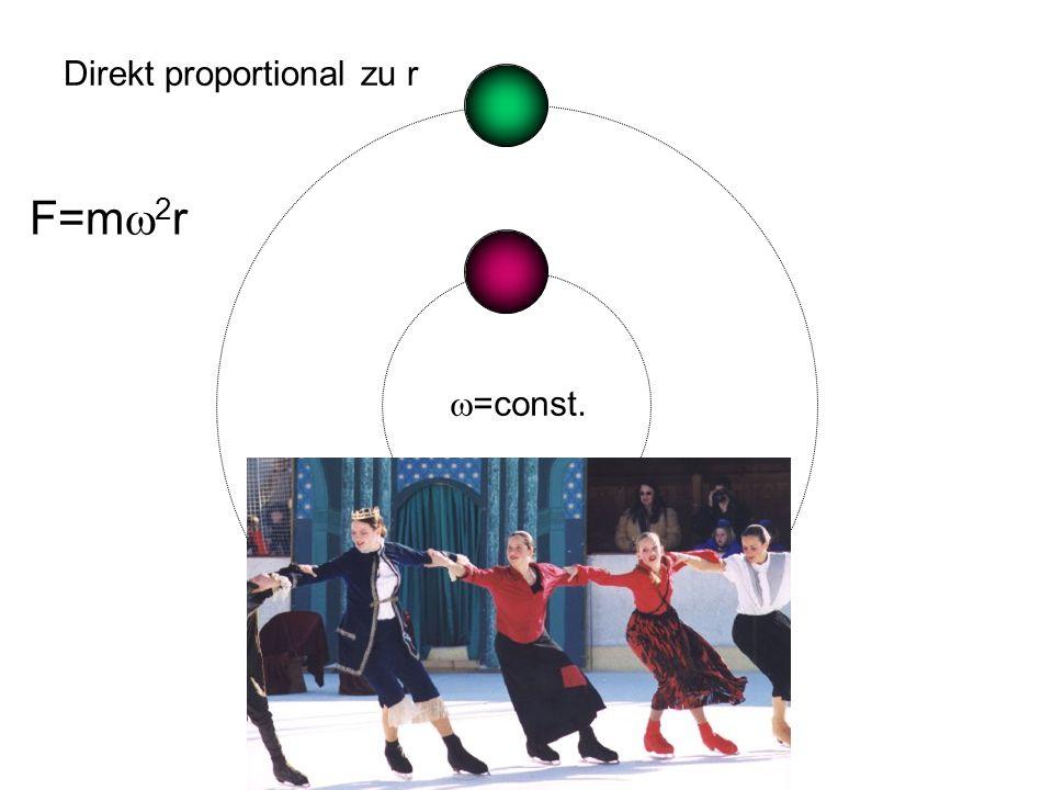 Kapitel 5 Rotation v=const. Indirekt proportional zu r
