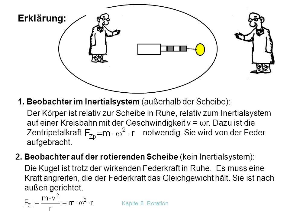 Kapitel 5 Rotation 5.4 Die Zentrifugalkraft Ein Körper wird auf einer sich gleichmäßig rotierenden Scheibe von einer Federwaage festgehalten. Die Fede