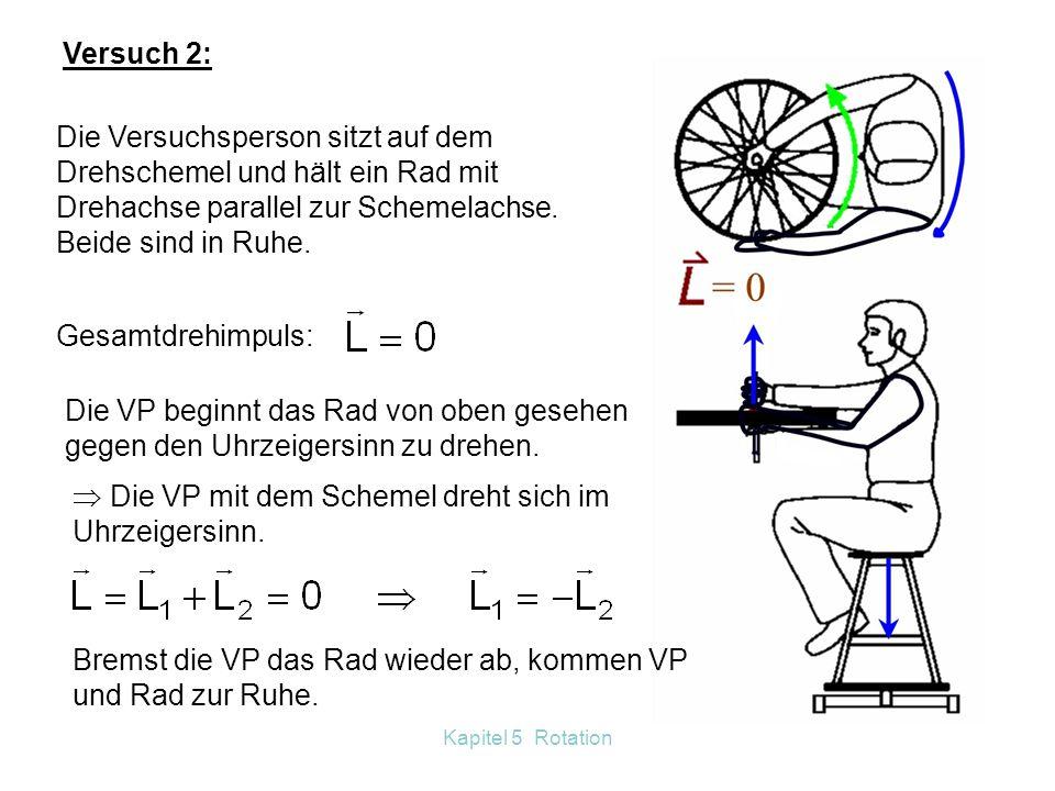 Kapitel 5 Rotation Versuch 1: Nun zieht die VP die Gewichte ganz nahe an sich. → VP rotiert schneller. Versuchsperson sitzt auf Drehschemel und bekomm