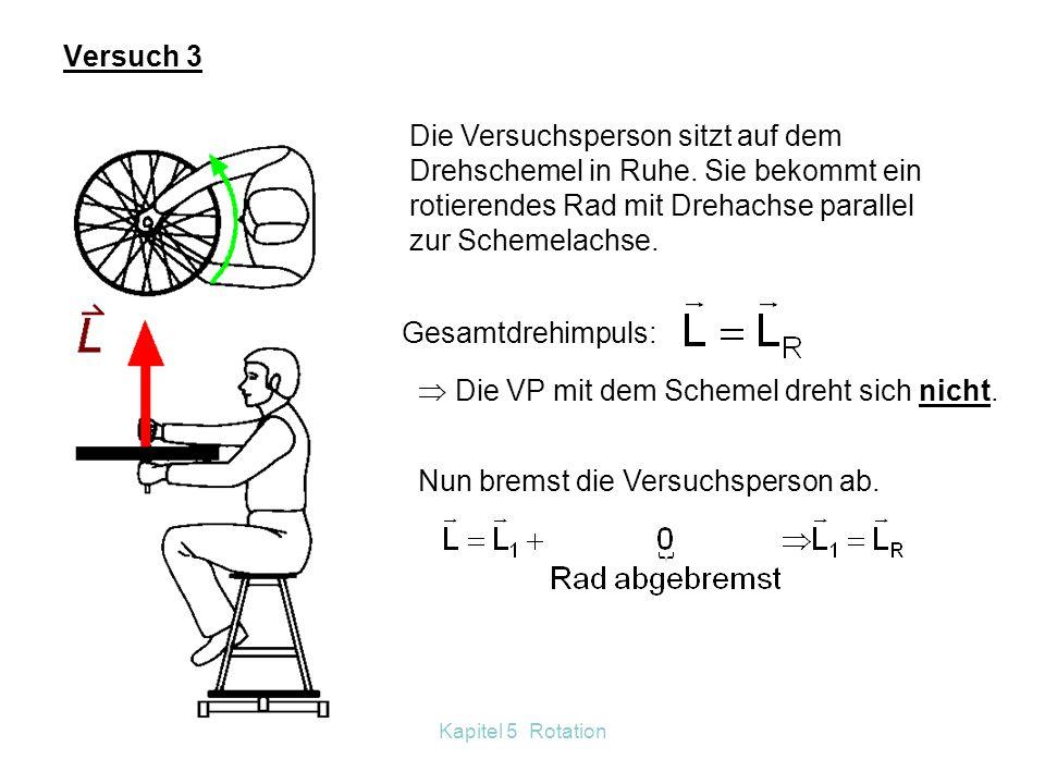 Kapitel 5 Rotation Versuch 2: Die Versuchsperson sitzt auf dem Drehschemel und hält ein Rad mit Drehachse parallel zur Schemelachse. Beide sind in Ruh