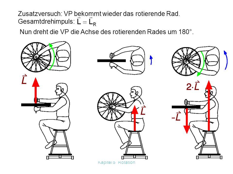 Kapitel 5 Rotation Versuch 3 Die Versuchsperson sitzt auf dem Drehschemel in Ruhe. Sie bekommt ein rotierendes Rad mit Drehachse parallel zur Schemela