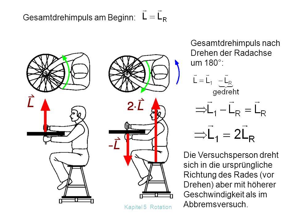 Kapitel 5 Rotation Zusatzversuch: VP bekommt wieder das rotierende Rad. Gesamtdrehimpuls: Nun dreht die VP die Achse des rotierenden Rades um 180°.