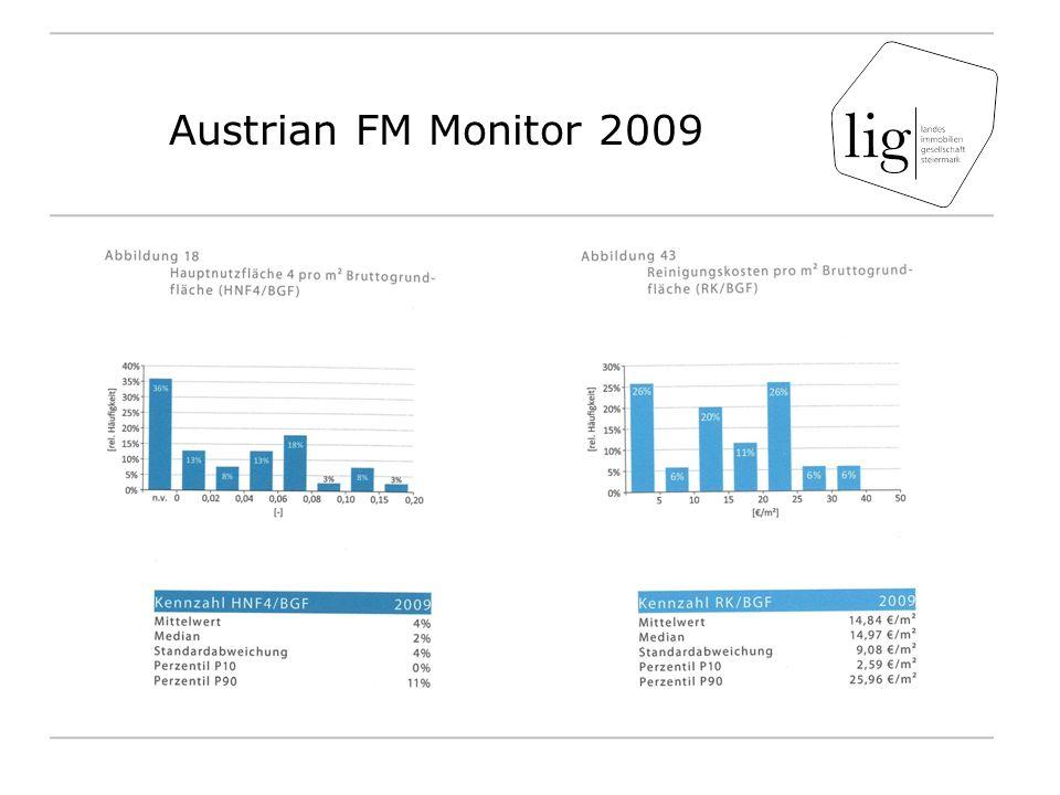 Austrian FM Monitor 2009