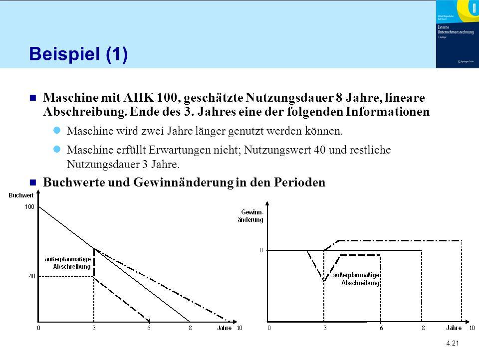 4.21 Beispiel (1) n Maschine mit AHK 100, geschätzte Nutzungsdauer 8 Jahre, lineare Abschreibung.