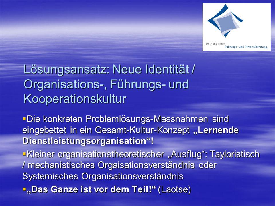 """Lösungsansatz: Neue Identität / Organisations-, Führungs- und Kooperationskultur  Die konkreten Problemlösungs-Massnahmen sind eingebettet in ein Gesamt-Kultur-Konzept """"Lernende Dienstleistungsorganisation ."""