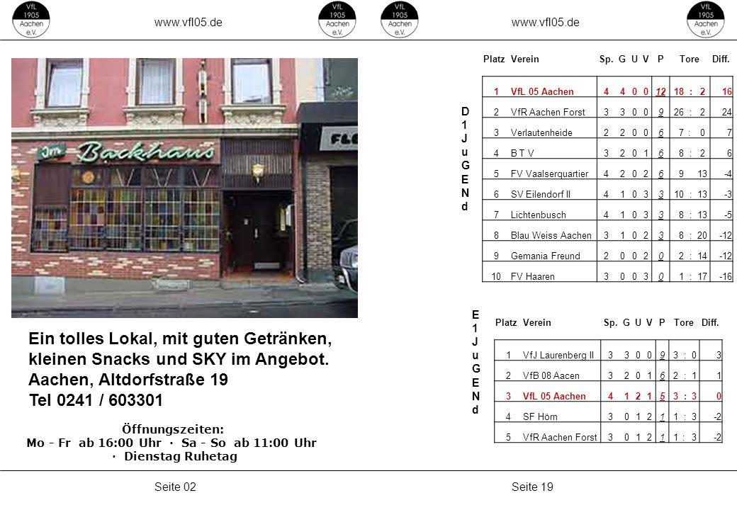 www.vfl05.de Seite 19Seite 02 D1JuGENdD1JuGENd E1JuGENdE1JuGENd PlatzVereinSp.GUVPToreDiff. 1VfL 05 Aachen44001218 :216 2VfR Aachen Forst3300926 :224
