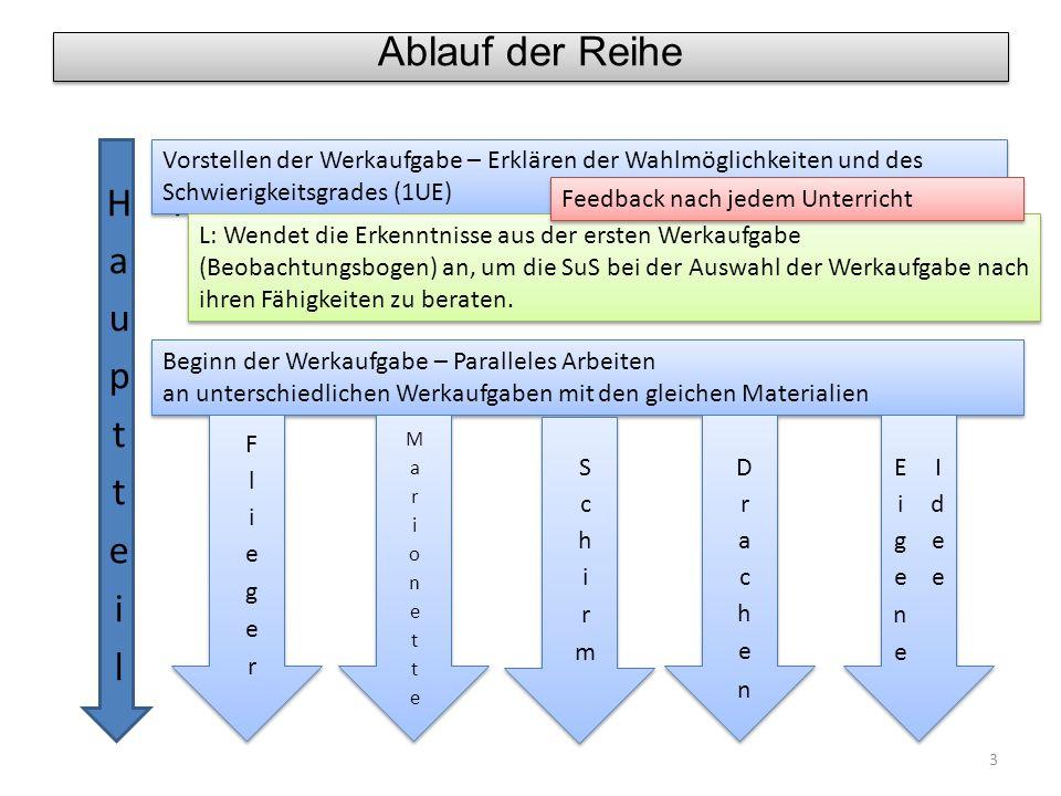 3 Vorstellen der Werkaufgabe – Erklären der Wahlmöglichkeiten und des Schwierigkeitsgrades (1UE) L: Wendet die Erkenntnisse aus der ersten Werkaufgabe