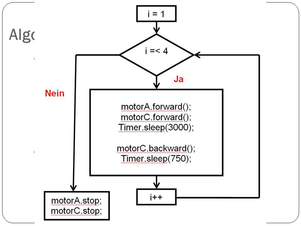 Algorithmische Grundbausteine If-else-Struktur While-Schleife