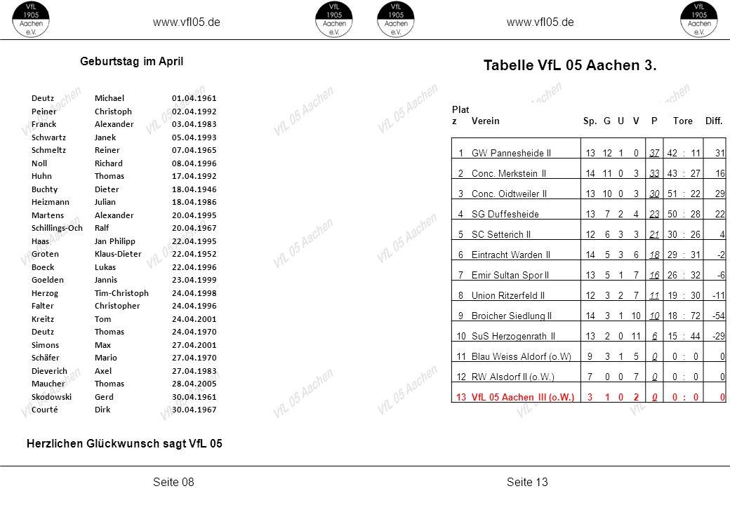 www.vfl05.de Seite 13Seite 08 Geburtstag im April Herzlichen Glückwunsch sagt VfL 05 Tabelle VfL 05 Aachen 3.