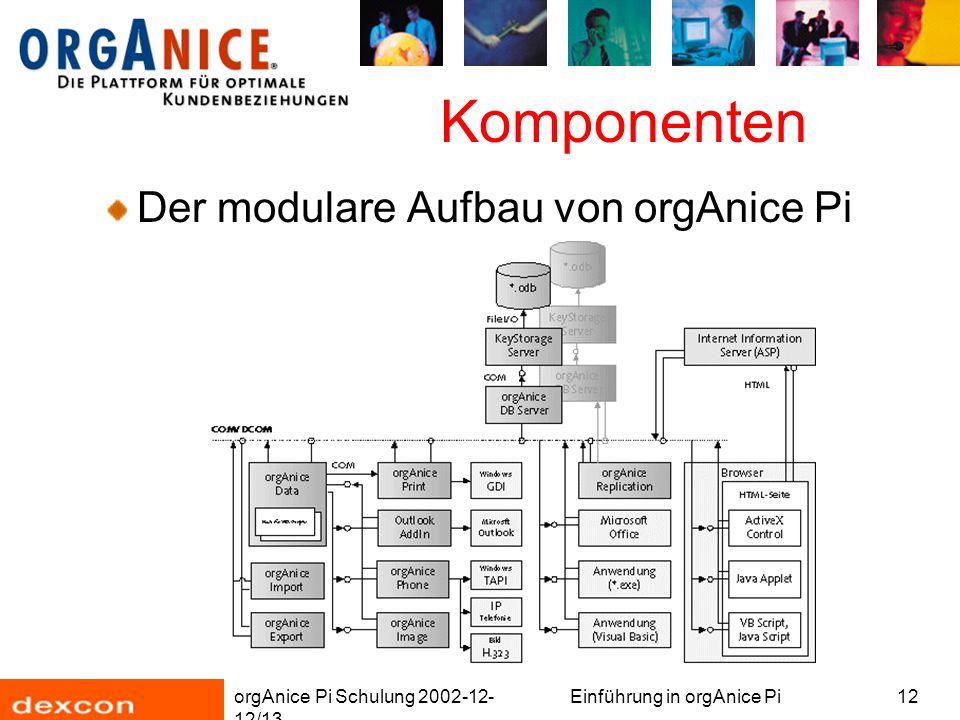 orgAnice Pi Schulung 2002-12- 12/13 Einführung in orgAnice Pi12 Komponenten Der modulare Aufbau von orgAnice Pi