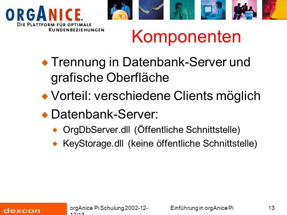 orgAnice Pi Schulung 2002-12- 12/13 Einführung in orgAnice Pi13 Komponenten Trennung in Datenbank-Server und grafische Oberfläche Vorteil: verschiedene Clients möglich Datenbank-Server: OrgDbServer.dll (Öffentliche Schnittstelle) KeyStorage.dll (keine öffentliche Schnittstelle)