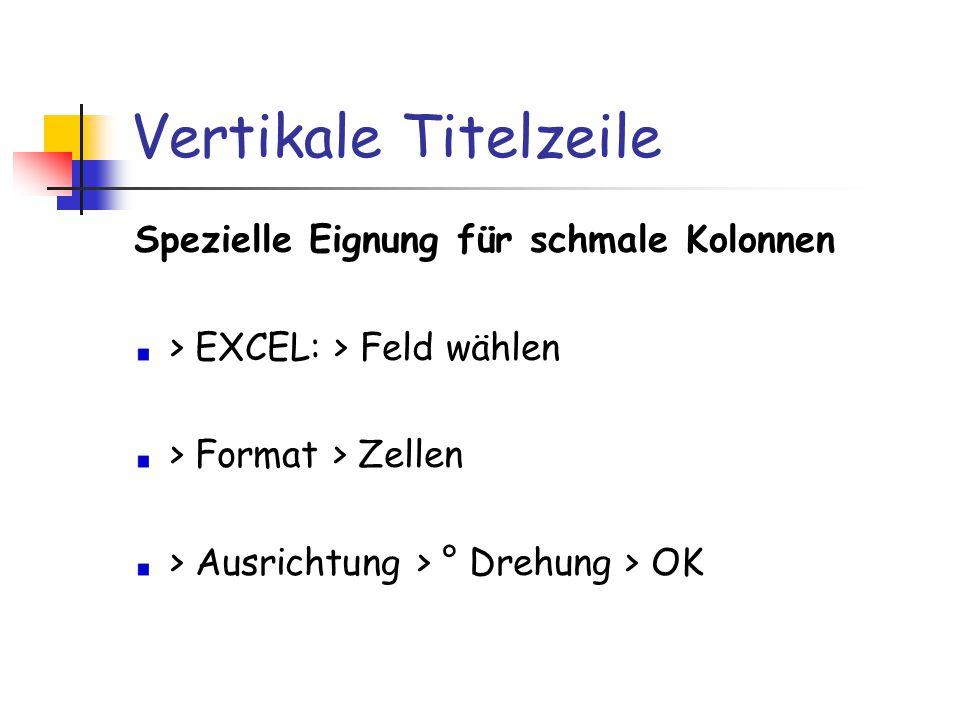 Vertikale Titelzeile Spezielle Eignung für schmale Kolonnen > EXCEL: > Feld wählen > Format > Zellen > Ausrichtung > ° Drehung > OK