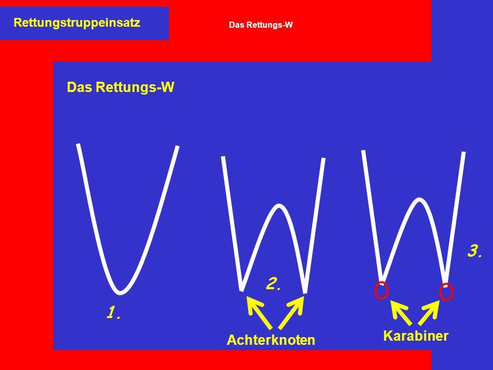 Das Rettungs-W 1. 2. 3. Rettungstruppeinsatz Achterknoten Karabiner Das Rettungs-W