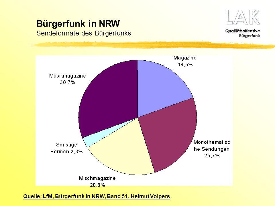 Bürgerfunk in NRW Sendeformate des Bürgerfunks Quelle: LfM, Bürgerfunk in NRW, Band 51, Helmut Volpers