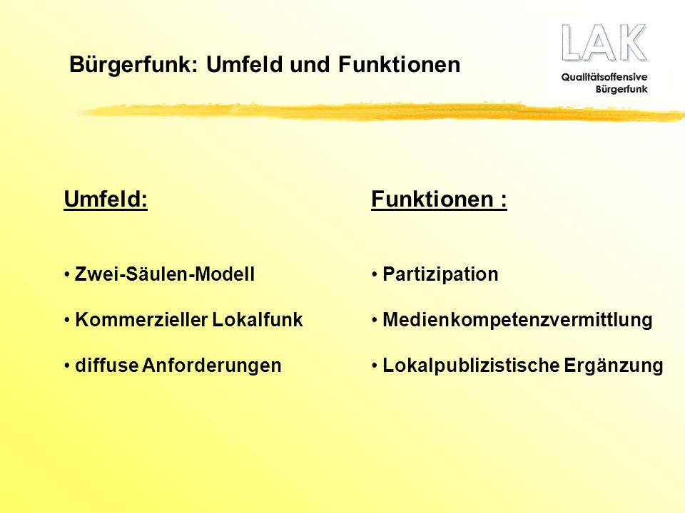Bürgerfunk: Umfeld und Funktionen Funktionen : Partizipation Medienkompetenzvermittlung Lokalpublizistische Ergänzung Umfeld: Zwei-Säulen-Modell Komme