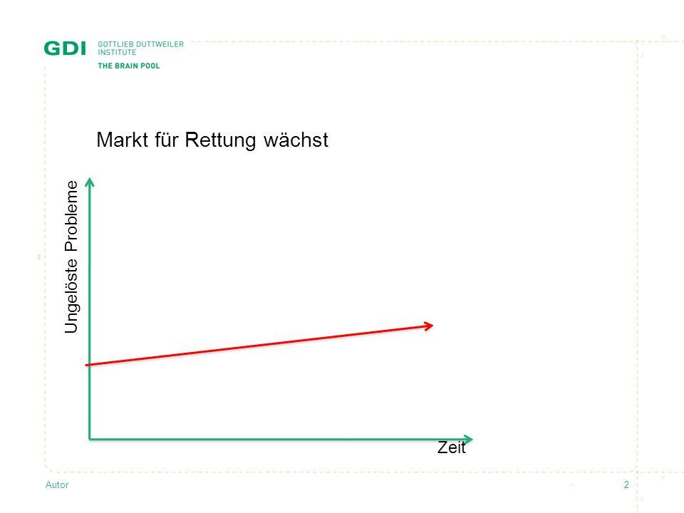 Autor2 Markt für Rettung wächst Ungelöste Probleme Zeit