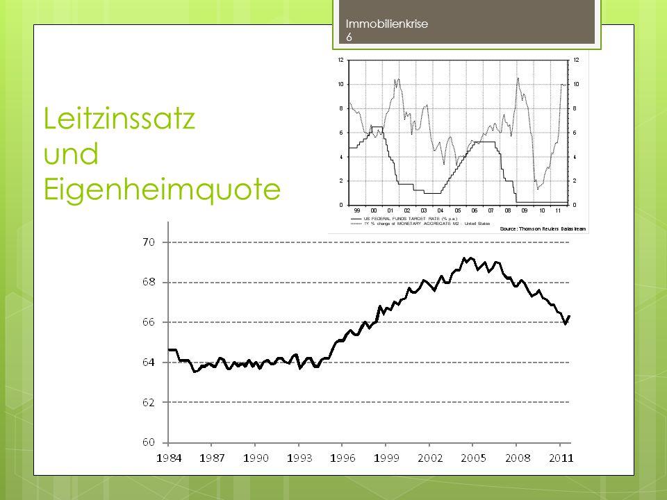 Immobilienkrise 6 Leitzinssatz und Eigenheimquote