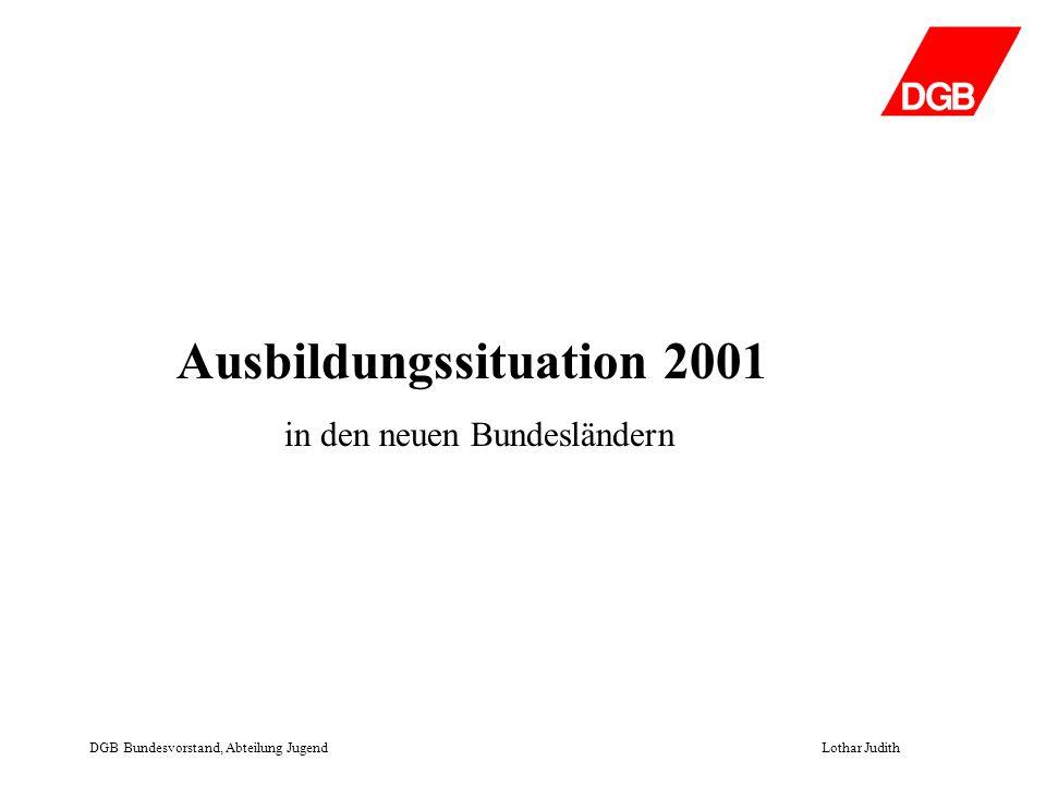 Ausbildungssituation 2001 in den neuen Bundesländern DGB Bundesvorstand, Abteilung JugendLothar Judith