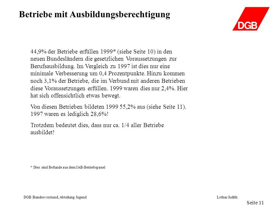 Betriebe mit Ausbildungsberechtigung DGB Bundesvorstand, Abteilung JugendLothar Judith Seite 12
