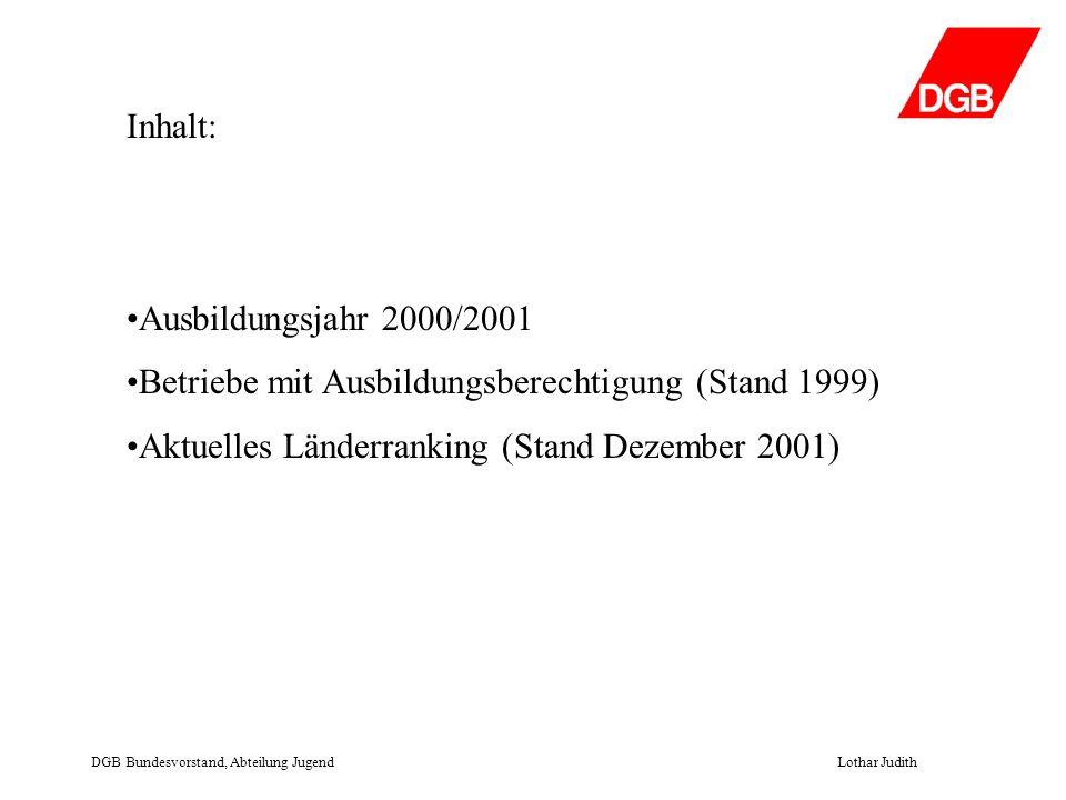 DGB Bundesvorstand, Abteilung JugendLothar Judith Ausbildungsjahr 2000/2001 Neu abgeschlossene Ausbildungsverträge In den neuen Bundesländern sind im Jahre 2001 133.711 neue Ausbildungsverträge abgeschlossen worden.