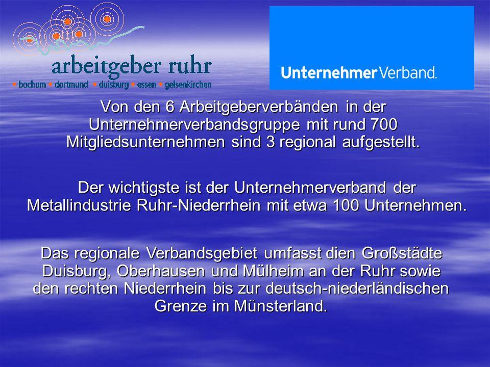 Fakt: Im Verbandsgebiet Ruhr- Niederrhein sehen die M+E- Unternehmen die Zukunft noch pessimistischer als in den Ruhr-Metallverbänden insgesamt 70 Prozent sehen keine Besserung in 2010 !