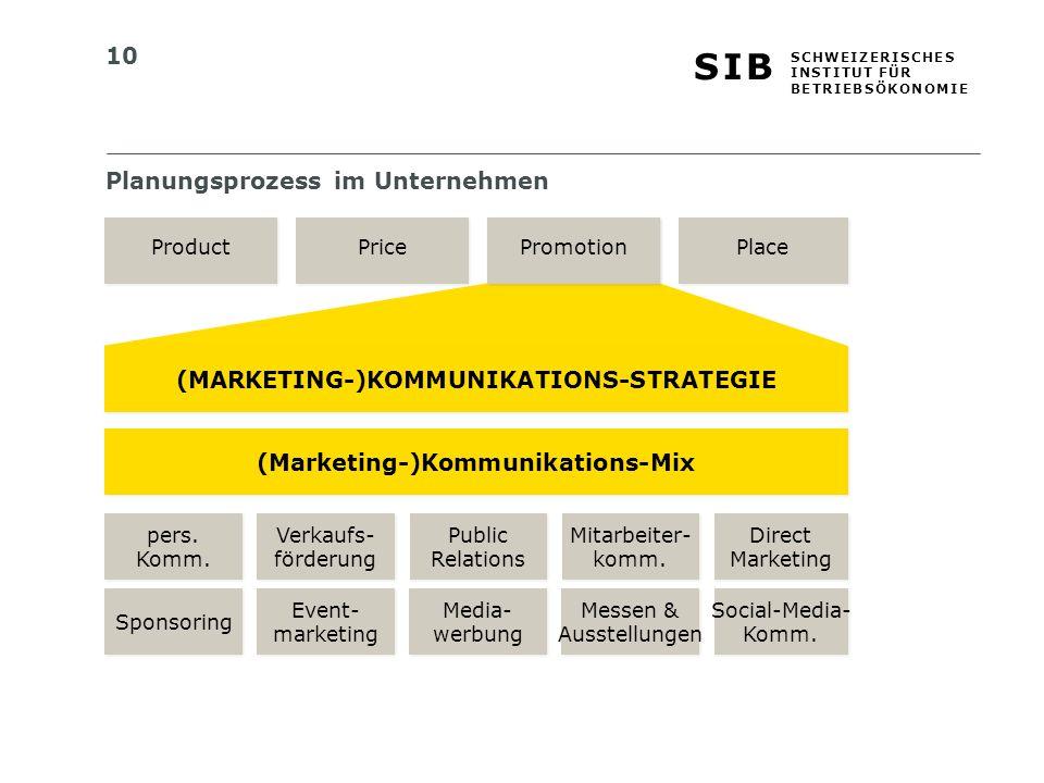 10 S I BS I B S C H W E I Z E R I S C H E S I N S T I T U T F Ü R B E T R I E B S Ö K O N O M I E (MARKETING-)KOMMUNIKATIONS-STRATEGIE (Marketing-)Kommunikations-Mix pers.