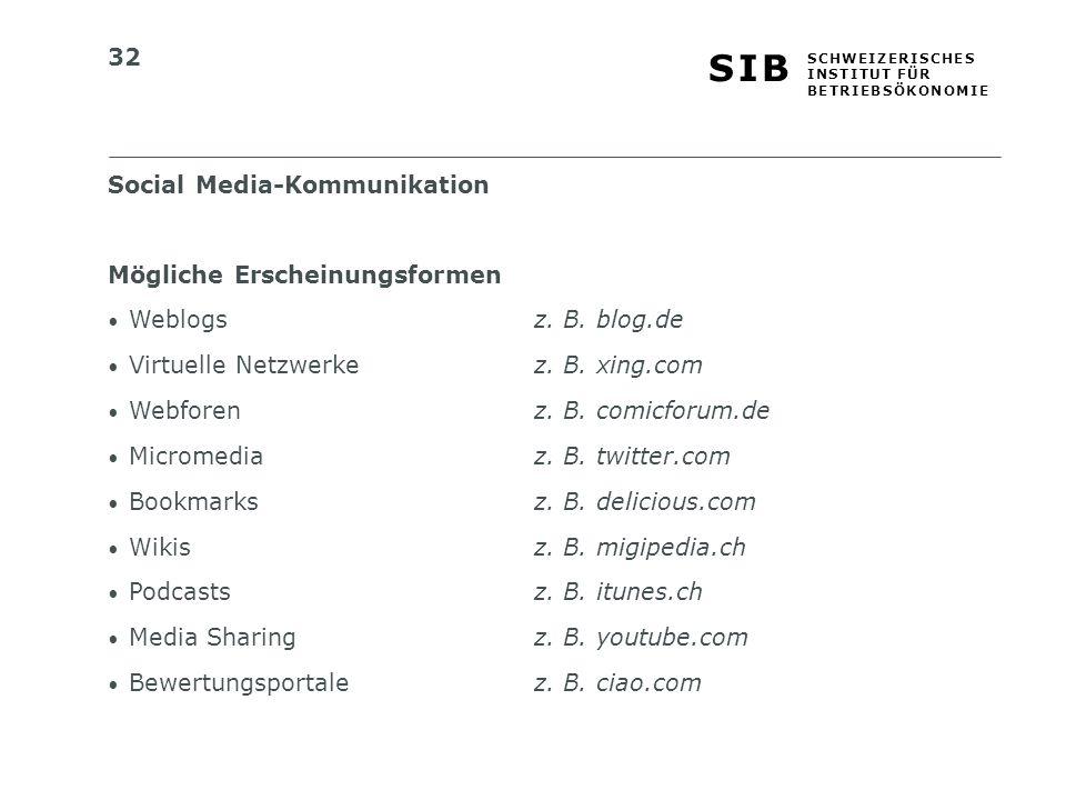 32 S I BS I B S C H W E I Z E R I S C H E S I N S T I T U T F Ü R B E T R I E B S Ö K O N O M I E Social Media-Kommunikation Mögliche Erscheinungsformen Weblogsz.